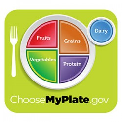 USDA ChooseMyPlate.gov