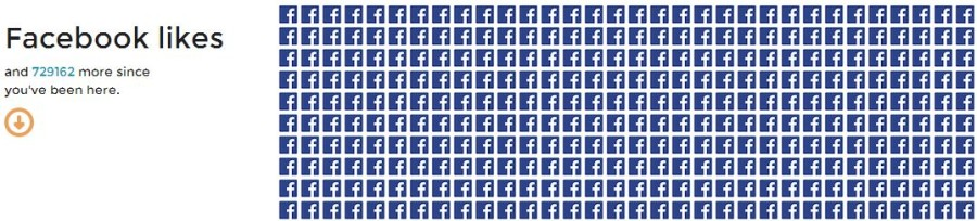 Every Second on the Internet - Facebook